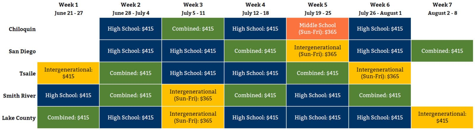 Program Schedule Fee